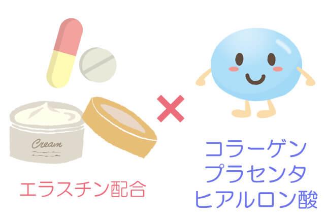エラスチン配合化粧品やサプリはコラーゲンやプラセンタ、ヒアルロン酸との組み合わせ