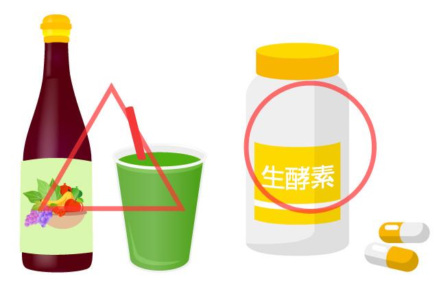 生酵素サプリダイエット