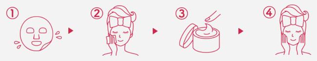 プレシャスクリームのオススメの使い方