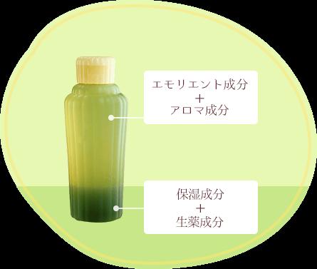 エモリエント成分配合入浴剤メディテーションバスα